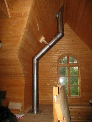 Проход дымохода из нержавеющей стали через крышу
