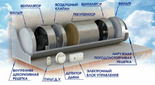 Схема рекуператора воздуха