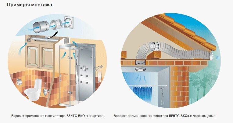 Пример монтажа вентилятора для ванной