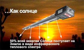 220369_infrakrasnyj_obogrevatel_bilyuks_u4000