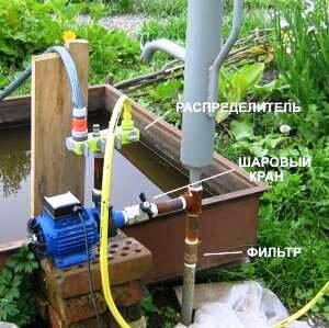 Схема автоматики для погружного насоса
